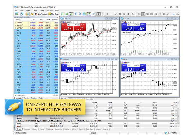 metatrader_5_one_zero_hub__1_ru